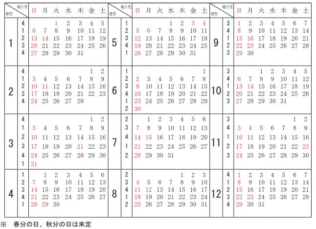 ハローワークの認定日カレンダー2019
