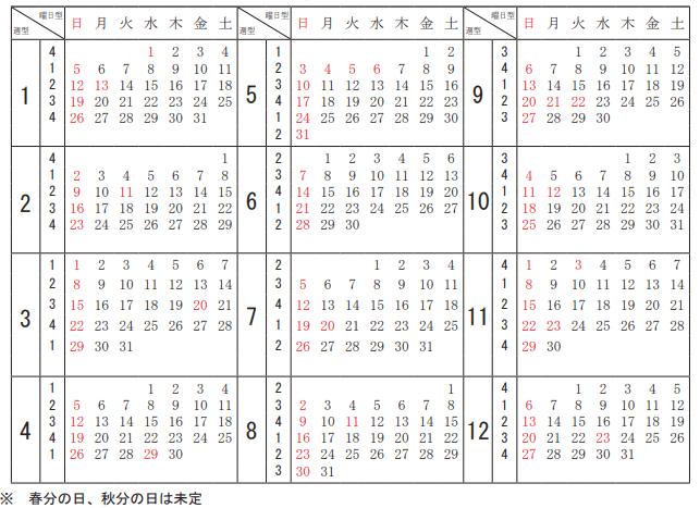 ハローワークの認定日カレンダー2020